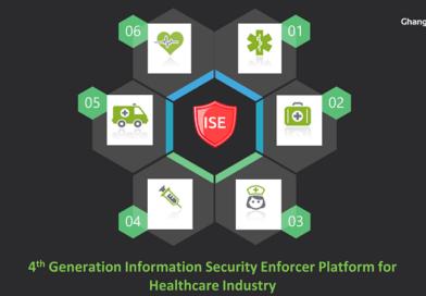 Ghangor Cloud-4th Generation Information Security Enforcer Platform for Healthcare Industry